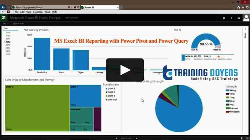 MS Excel: BI Reporting with Power Pivot and Power Query