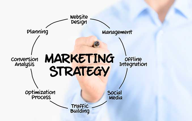 Marketing Strategy for Growth in Greater London on 18 October 2018