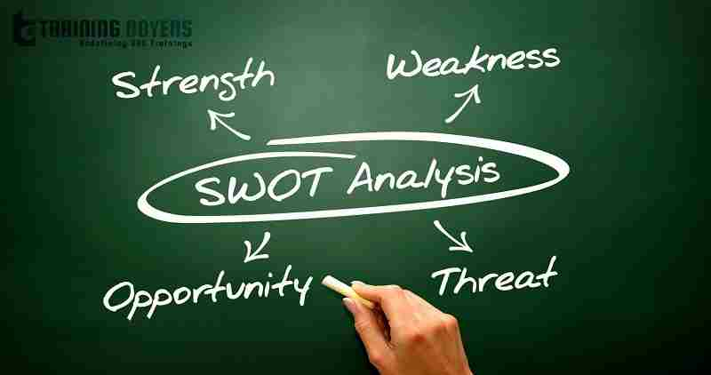 Fundamentals of S.W.O.T. for First Time Managers and Planners in Aurora on 28 May